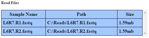 PHAT Input Reads Success